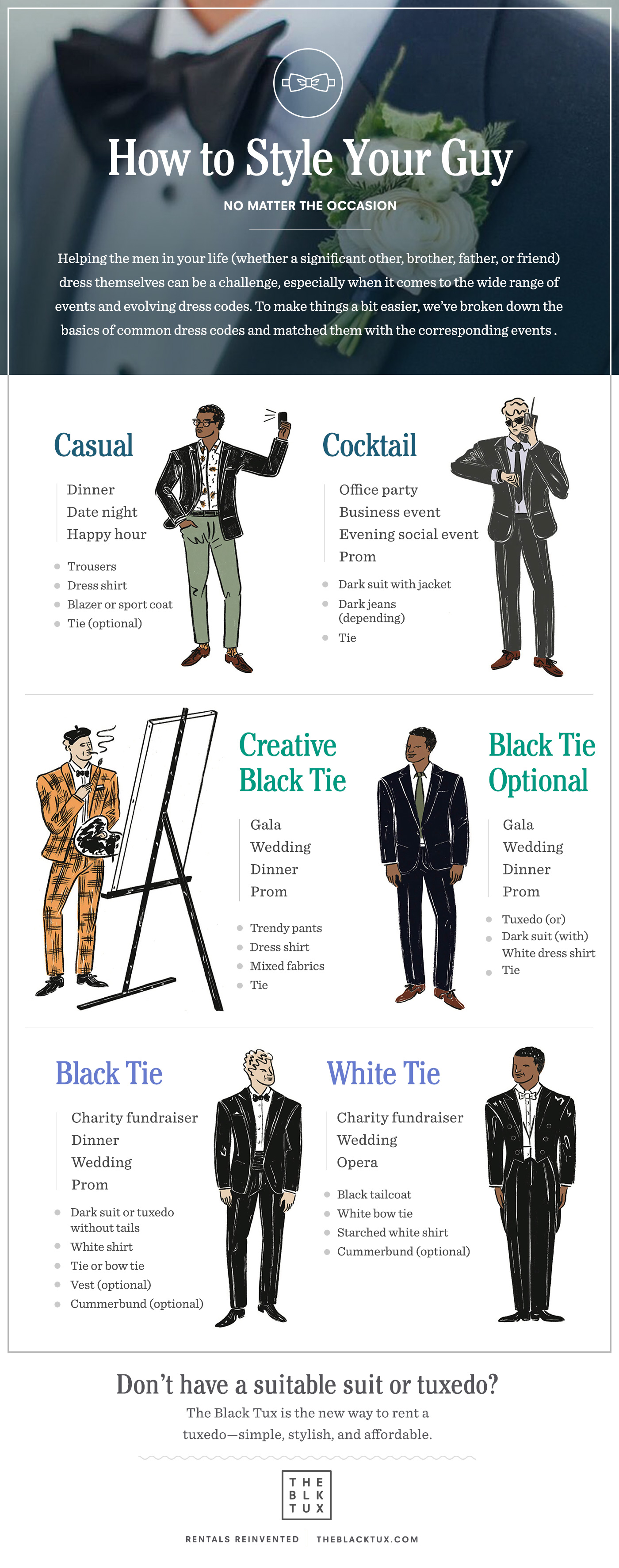 how to dress your guy